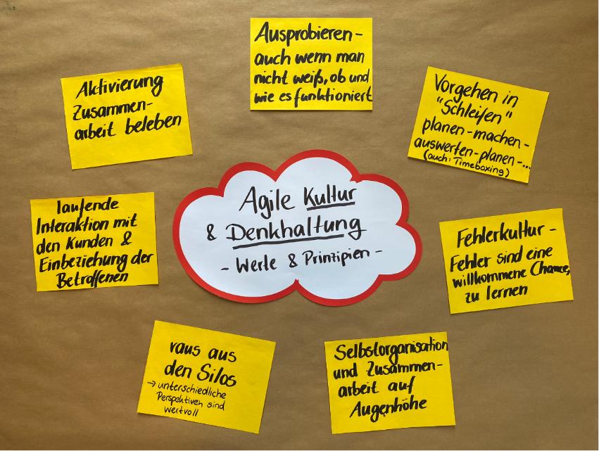 Agile Werte und Prinzipien - Klebezettel auf einer Pinnwand