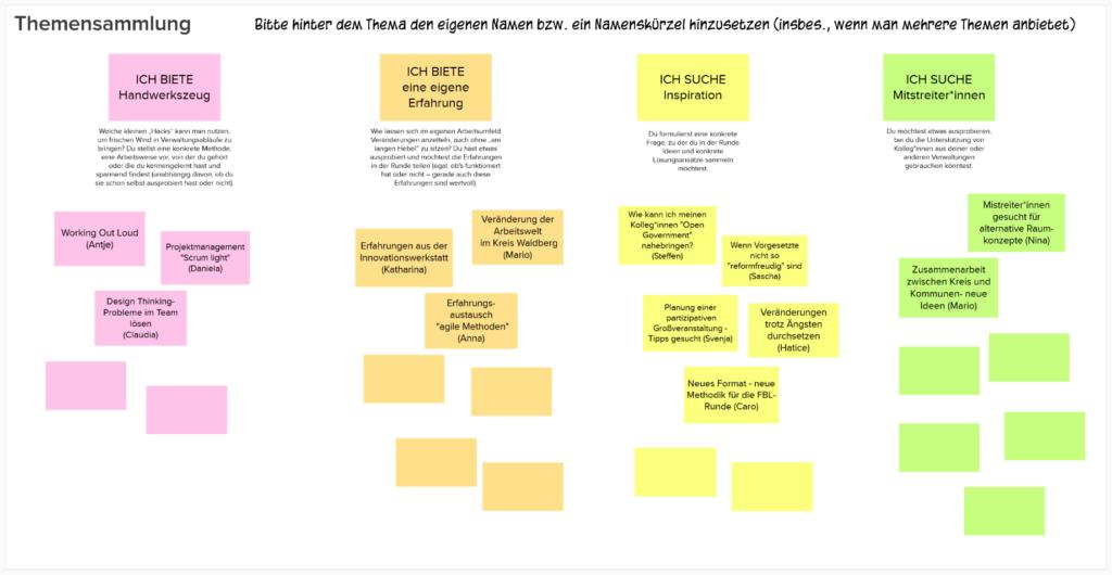 Themensammlung - Beispiel-Board