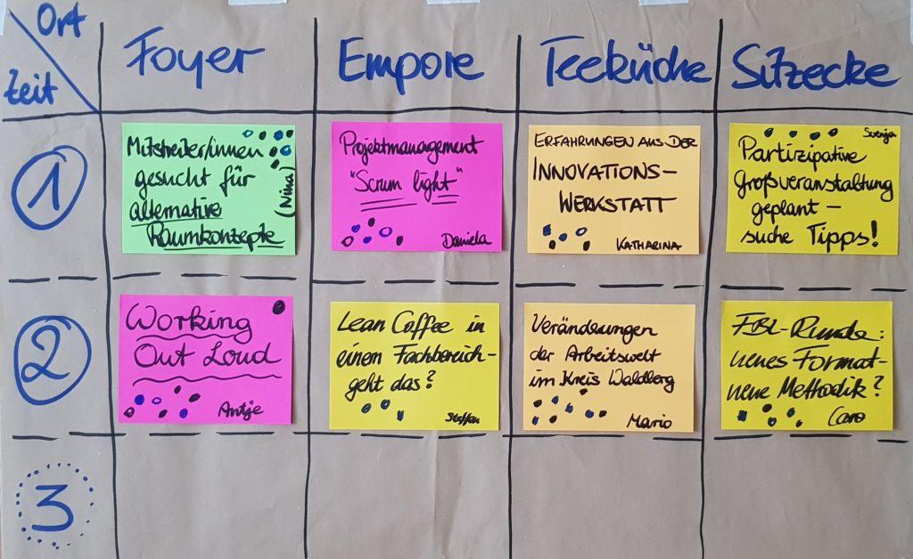 Session-Plan - Beispiel aus Präsenz-Setting