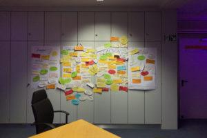 Wand mit zahlreichen Flipcharts und Karten